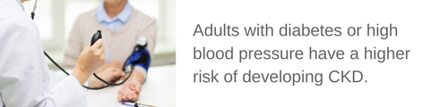 Most people with CKD are not aware of their disease and do not seek appropriate treatment